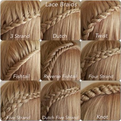 Different Braiding Styles
