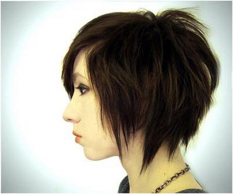 cute-hair-styles.blogspot.com. Punk Hairstyles …