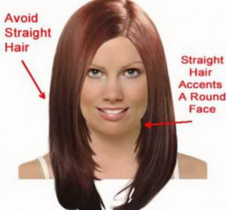 Hairstyles For Round Faces | Medium Length Hairstyles Pictures