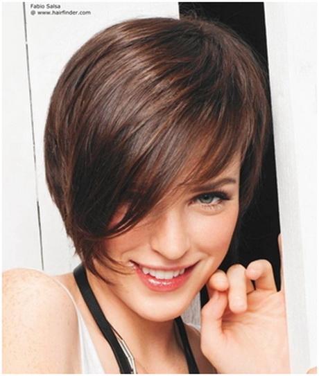 Rambut Pendek Model Sekarang