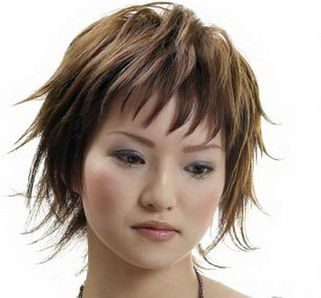 ... /. Wispy Medium Hairstyles. Posted in: Wispy Medium Hairstyles