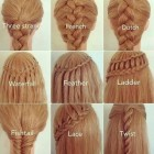Names of braids