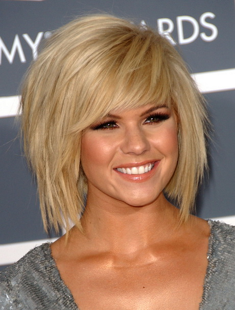 Short Edgy Haircuts « Haircutstyle.