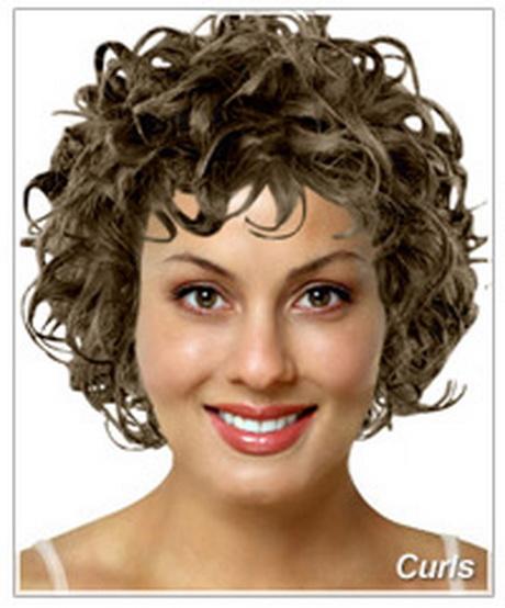 Permed Short Hair Styles